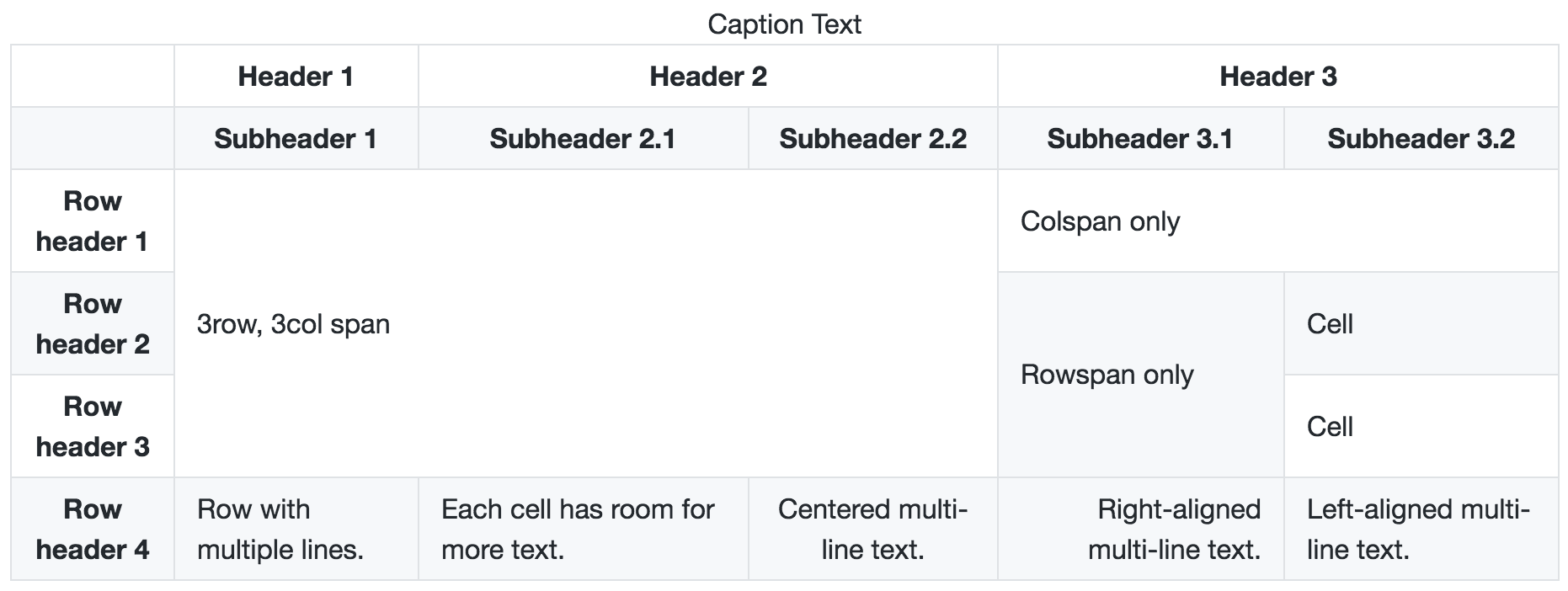Tables in pure Markdown   Extensions   CommonMark Discussion